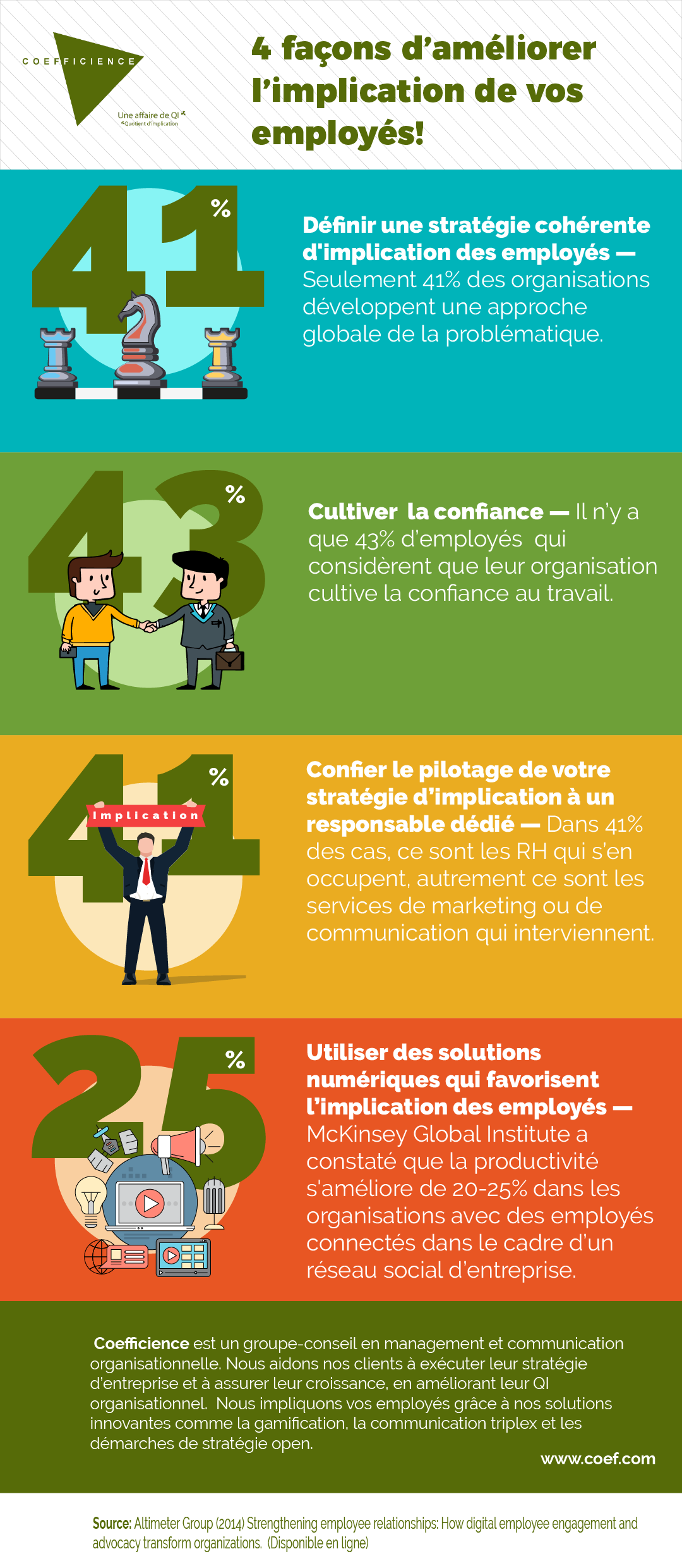 infographie-implication-2